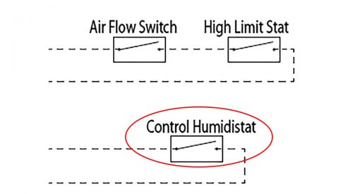 Herrmidifier Part #AH-274<br>Humidifier Wall Mount On/Off Humidistat<br>(10-90% RH)