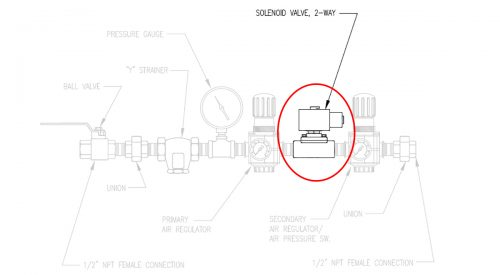 Herrmidifier Dual Pneumatic #AH-216-1<br>120 VAC Solenoid Valve, 1/2″