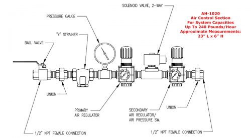 Herrmidifier Dual Pneumatic #AH-1020<br>Air Control Section – 1/2″