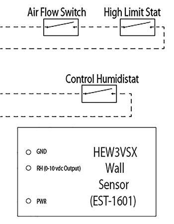Herrmidifier Steam Cylinder, Herrmidifier Steam Cylinders, Herrmidifier Herrtonic Parts, Herrmidifier Herrtonic Replacement Parts, Herrmidifier Herrtonic Parts